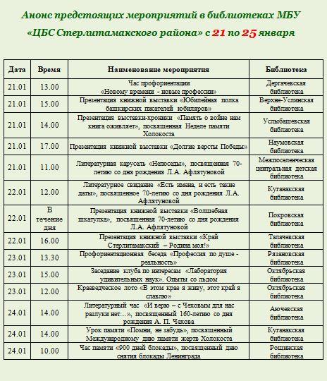 анонс 21-25 -1